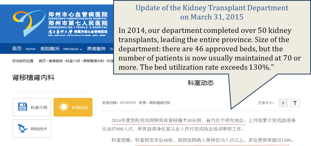 Update of the Kidney Transplant Department on March 31, 2015 In 2014, our department completed over 50 kidney transplants, leading the entire province. Size of the department: there are 46 approved beds, but the number of patients is now usually maintained at 70 or more. The bed utilization rate exceeds 130%.