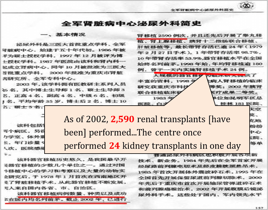 As of 2002, 2,590 renal transplants [have been] performed...The centre once performed 24 kidney transplants in one day